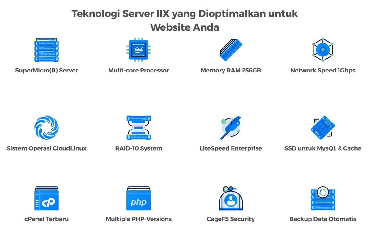 teknologi pusat data niagahoster